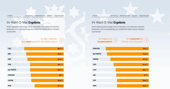 Wahl-O-Mat Landtagswahl in Thüringen vs. Europawahl